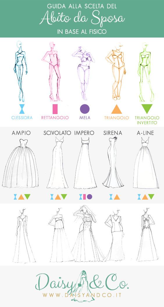 come scegliere abito da sposa in base al fisico