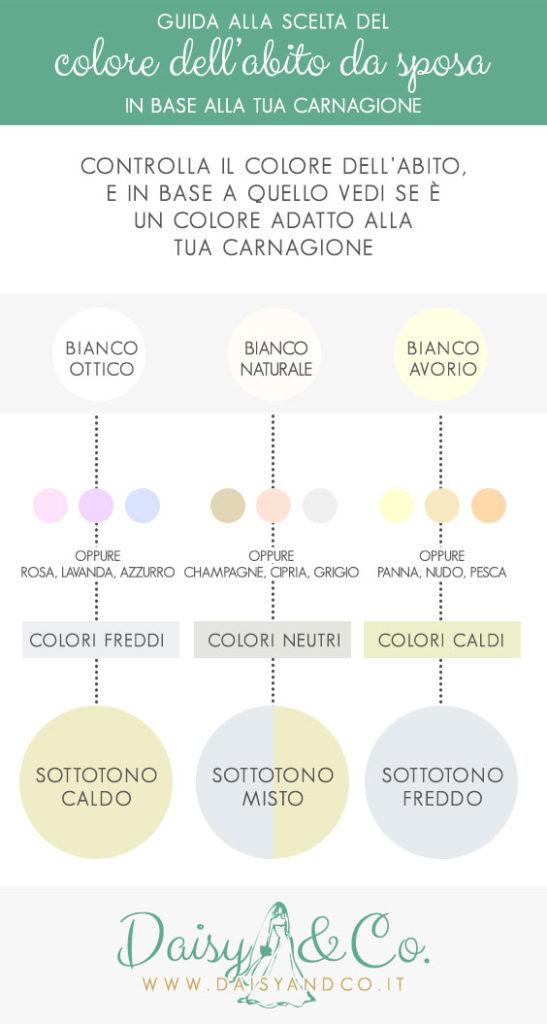 come scegliere il colore dell'abito da sposa